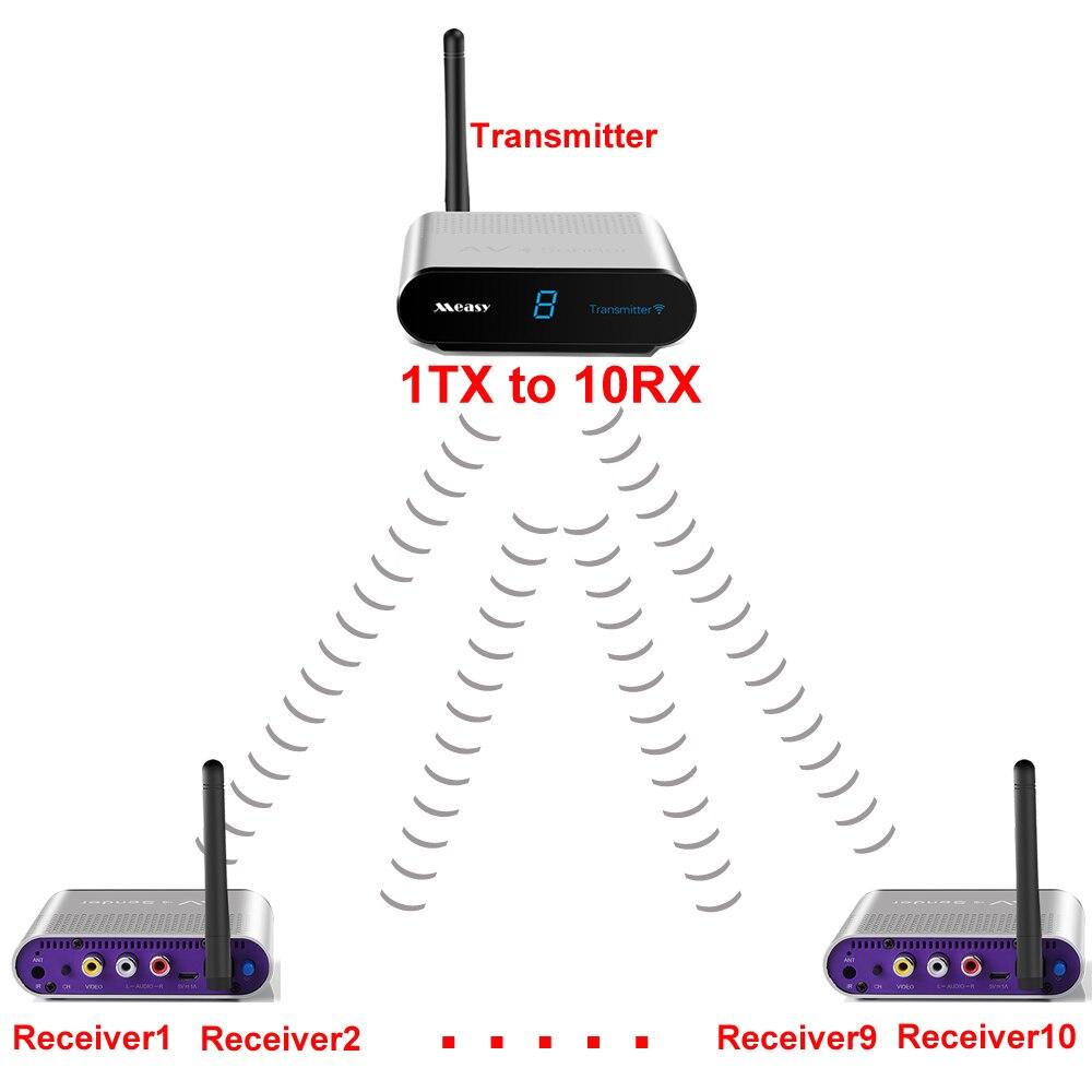 Measy av550 5.8 GHz AV émetteur TV sans fil Audio stéréo récepteur vidéo 500 M adaptateur avec télécommande IR étendre TV 1TX à 8R