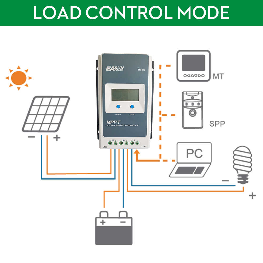 EPever solarny Regulator MPPT Tracer 4210an 40A 30A 20A 10A Regulator panelu słonecznego do 12V 24V ołowiu kwasu akumulator litowo-jonowy