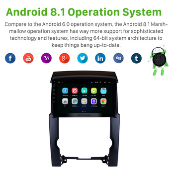Seicane 10.1inch HD Touchscreen Android 8.1 Radio for 2009 2010-2012 KIA Sorento GPS Navigation Auto Stereo WIFI Music Bluetooth image