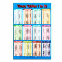 Math Poster Family Educational Times Tables Maths Children Wall Chart Poster 53*35cm For Paste In The Children's Bedroom