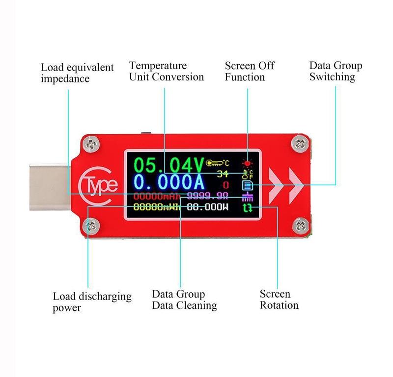 Usb Diagram Voltmeter Wiring Diagram