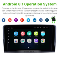 Seicane Android 8.1 For 2005 2012 Mercedes Benz ML CLASS W164 ML350 ML430 ML450 ML500 Car Radio Auto Stereo GPS Navigation