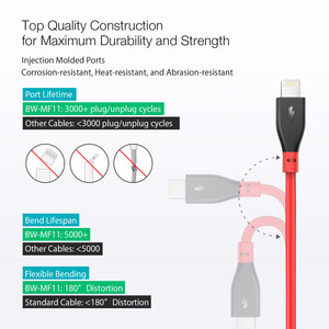 Image 3 - BlitzWolf BW MF11 2.4A MFi Certified Lightning Compatible Fast Charging Data Cable With for iPhone 12 Mini Pro Max 11 X XR XS