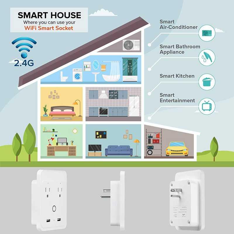 Gniazdo ścienne Wifi inteligentna listwa zasilająca ochronnik przeciwprzepięciowy 2 gniazda Ac 2 gniazdo amerykańskie z Usb kompatybilne z Alexa, Google Home Electri