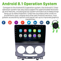 Seicane Car GPS 9 Navi 2Din HD 2+32GB Unit Android 8.1 Auto Radio For Old Mazda 5 2005 2010 Multimedia Player Support OBD2 DAB+