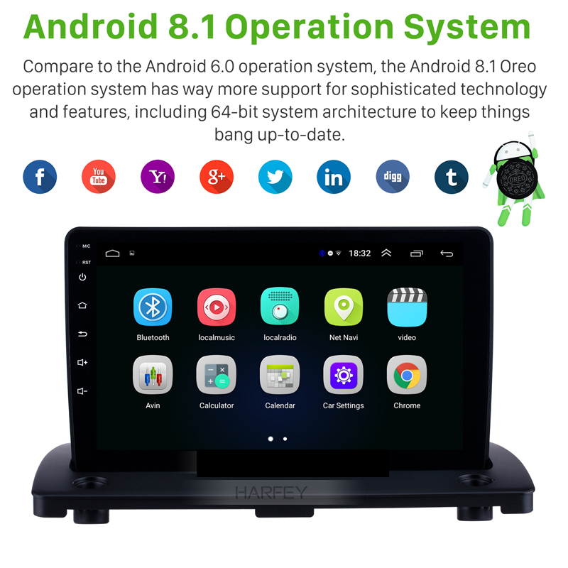 Steering WIFI Android United
