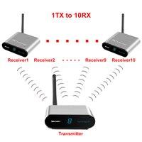 Measy av220 2,4 ГГц HDMI AV Отправитель ТВ беспроводной аудио стерео видео передатчик приемник Поддержка ТВ коробка или DVD 1TX к 6RX