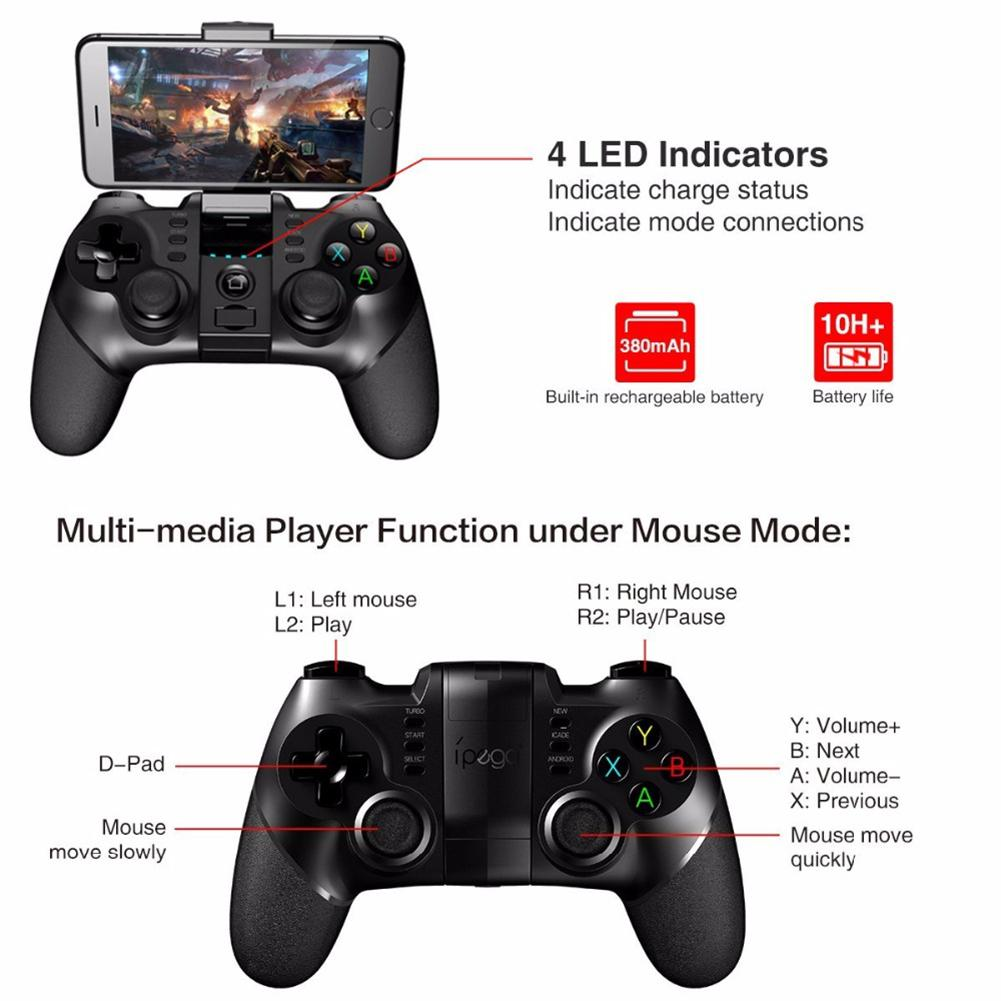 Image 3 - Bluetooth Wireless Handle Gamepad 2.4G Wireless Bluetooth Receiver Support Ps3 Game Console Player Foripega 9076 Batman Handle-in Gamepads from Consumer Electronics