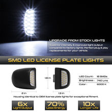2019 New Sale 18LED License Plate Light Housing IP68 For 2000-06 Chevy Tahoe Suburban GMC Yukon  White inner cover  Matte/glossy for 2007 2010 tahoe suburban 1500 2500 avalanche upper grille mesh glossy chrome new usa domestic free shipping