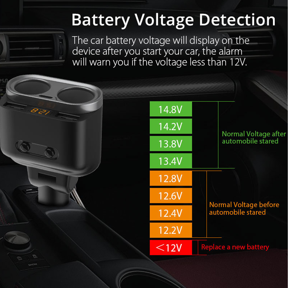Dual USB Car Charger Cigarette Lighter For Xiaomi iPhone Type C Phone Car Charger with Car Battery Voltage Detection Function in Car Chargers from Cellphones Telecommunications