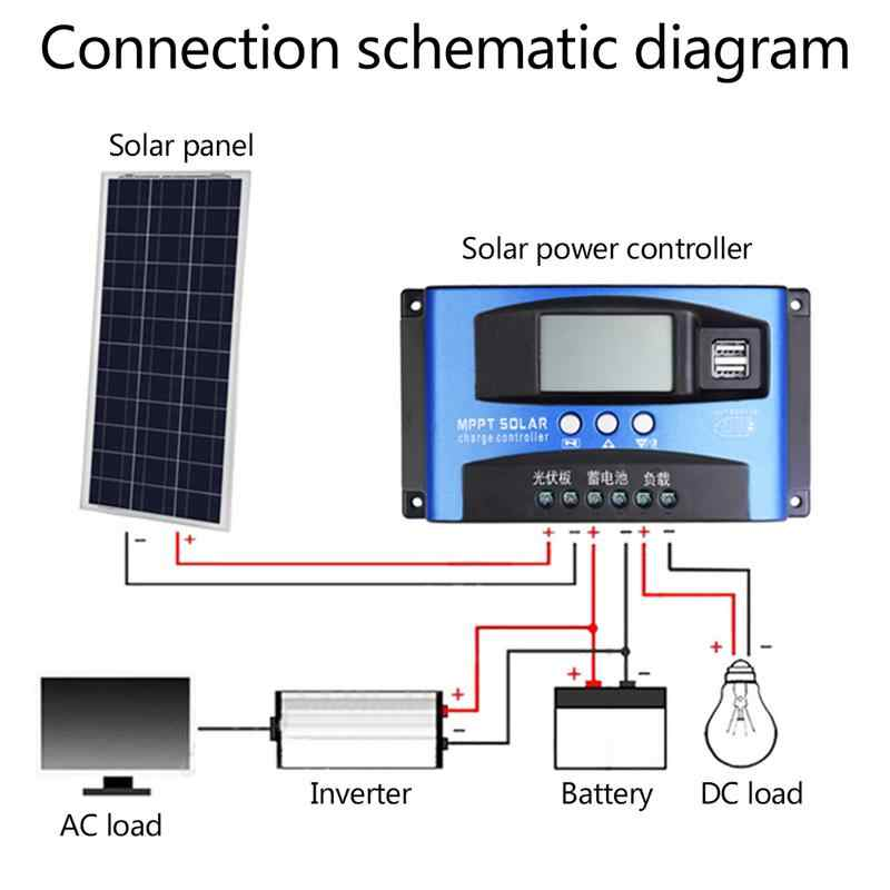 30/40/50/60/100A MPPT Solar Charge Controller Auto 12/24V Solar Panel  Battery Regulator Charge Controller Dual USB 5V Output
