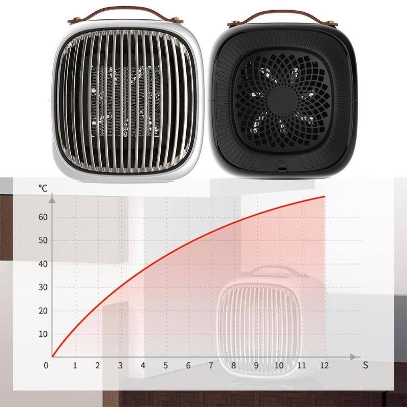 800 W radiateur électrique Mini ventilateur chauffage réglable électrique réchauffeur d'air ventilateur intelligent chauffage de l'espace hiver réchauffement Machine bureau à domicile
