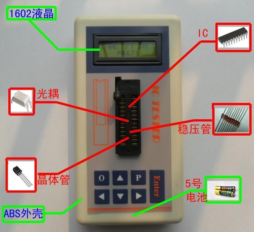 Circuito integrado Digital IC Tester Tester Transistor Detectar IC Tester Medidor MOS PNP 74ch 74ls CD4000 HEF400 4500 amplificadores