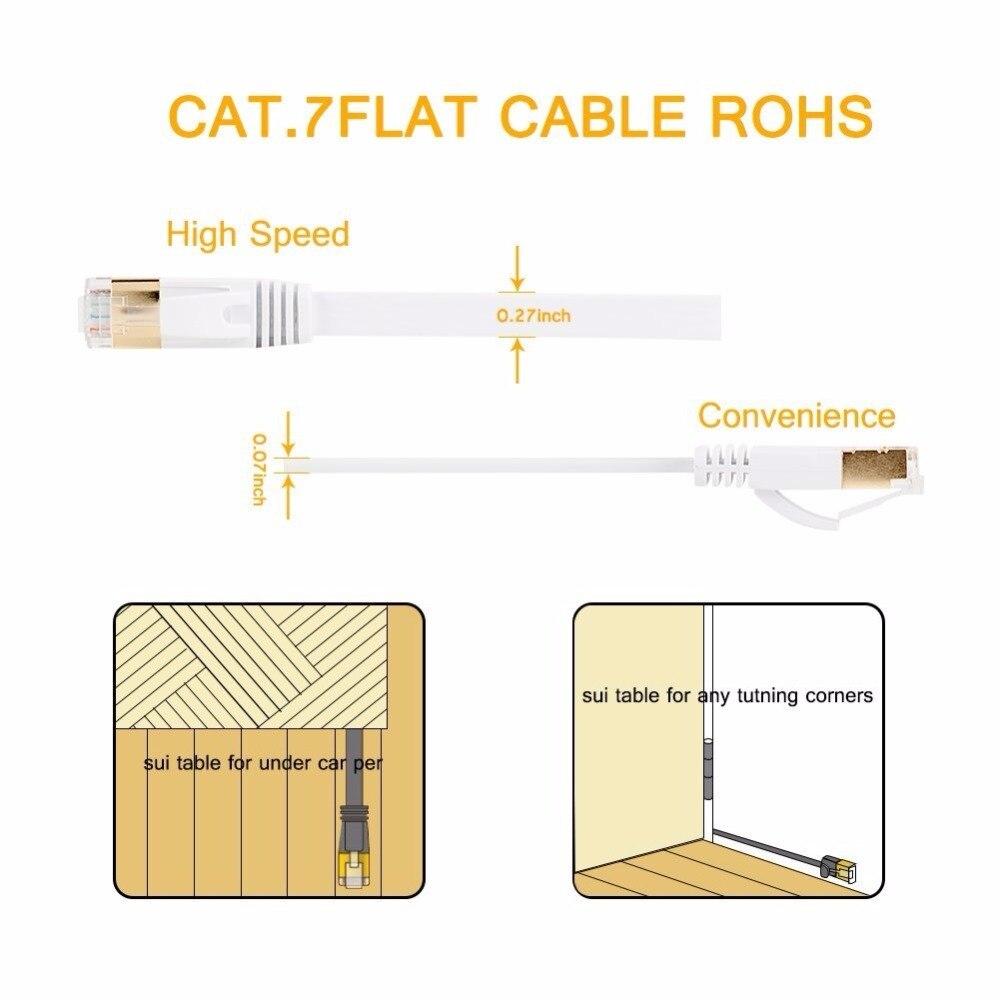 Câble de raccordement Ethernet plat Cat7 blindé (stp) avec connecteurs Rj45 sans Snagless Utp Cat 6-1ft (30 cm