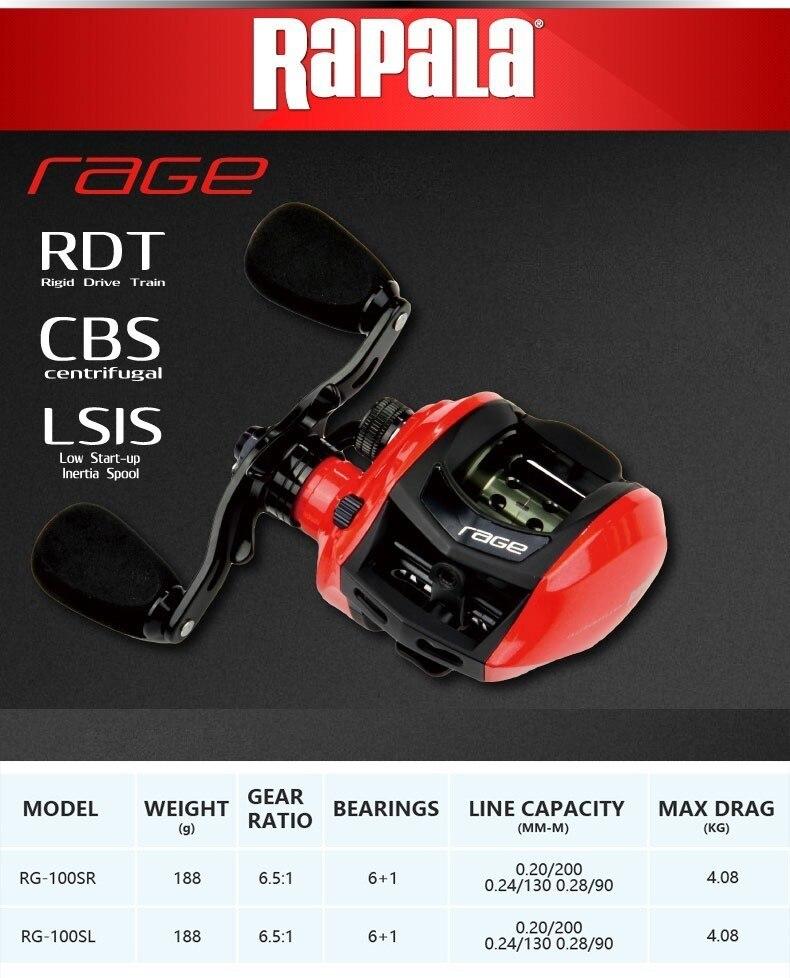 Fishing Rage discount Body