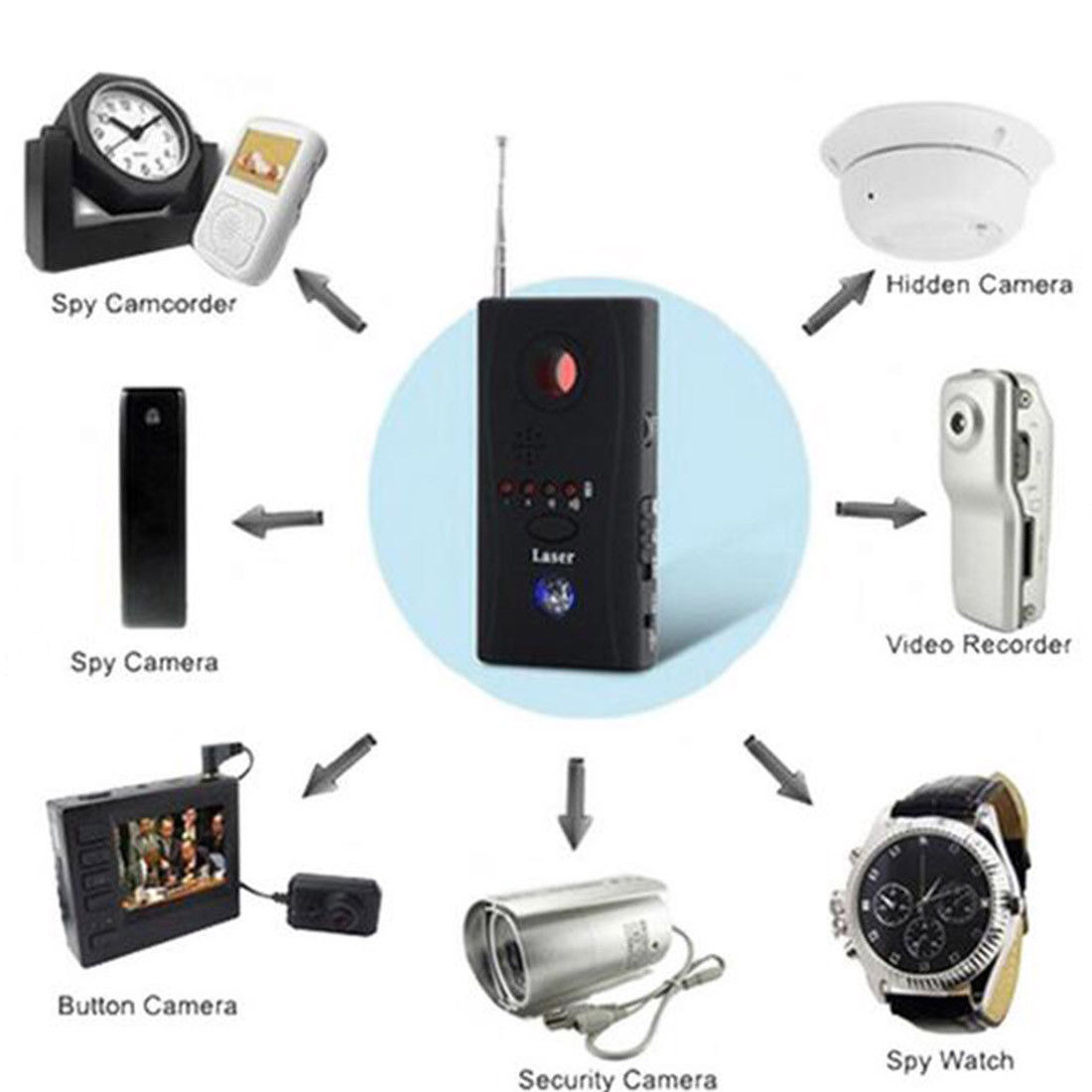 Hidden Camera GSM Audio Bug Detector Anti Spy Finder GPS Signal