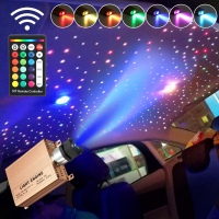 16W RGBW LED Fiber Optic Starry Sky Ceiling Light Remote/Sound Control Twinkly Optical Fiber Light DIY Decor for Home Car