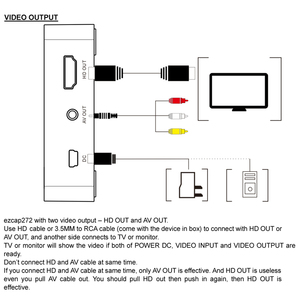Image 4 - Ezcap272 AV ללכוד מקליט אנלוגי דיגיטלי וידאו ממיר AV HD פלט TF כרטיס לחסוך קובץ תקע ולשחק