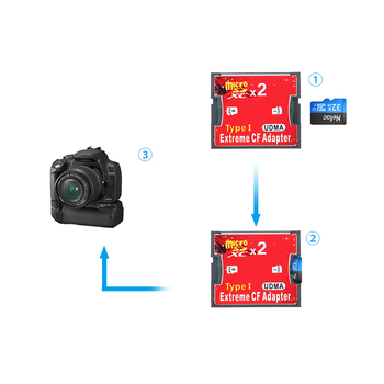 Dual TF to CF Adapter Card Dual Micro SD to CF Converter Support SDXC 2TB High Speed Card Cover