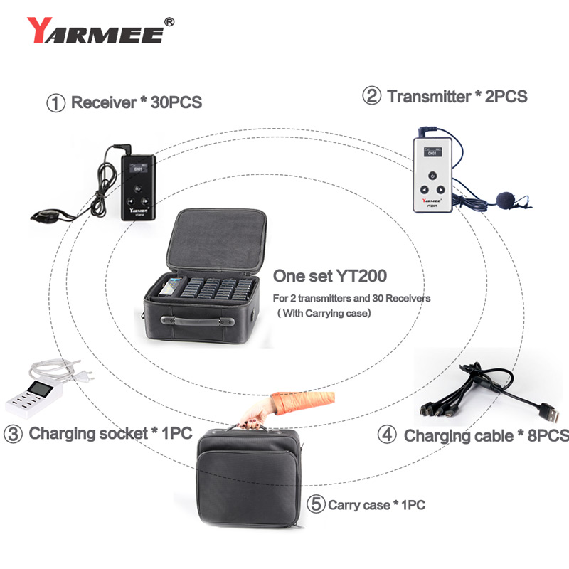 YARMEE New Tour Guide System Including 2 Transmitter With Mic 30 Receivers With Earphone With Carry Case YT200 in Microphones from Consumer Electronics