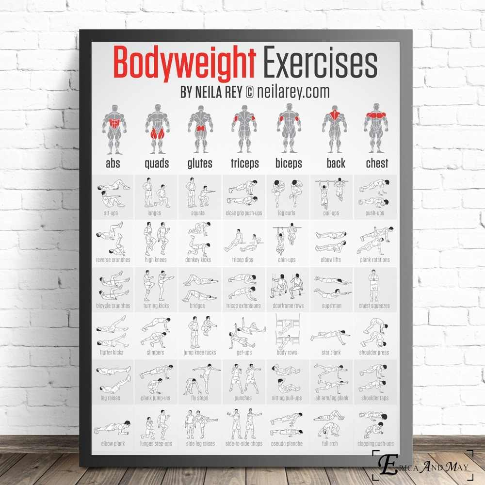 Bodybuilding Fitness Muscle Exercise Poster And Print Canvas Art Painting  Wall Pictures For Living Room Decoration Home Decor