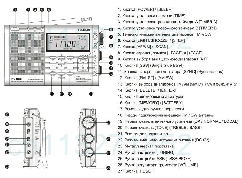 Tecsun Pl-660 инструкция на русском языке - фото 8