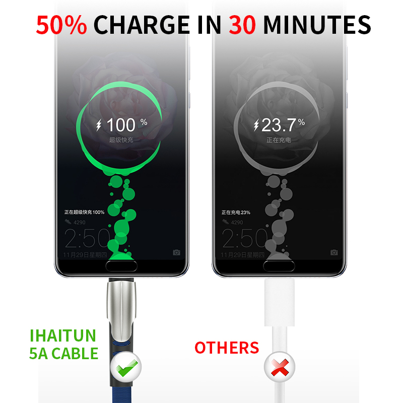 Image 4 - iHaitun 5A USB Type C Cable For Huawei P20 Lite Honor 10 9 Pro 3.1 Fast Charging Data Cord Phone Charger Samsung S9 Redmi Note 7-in Mobile Phone Cables from Cellphones & Telecommunications