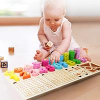 Montessori Wood Block Puzzle Board Set For Toddler Preschool Kids Teaches Fine Motor Skills,Number,Color, Shape,Concepts Of Time