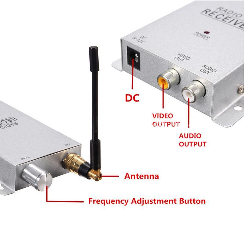 Av-Receiver Radio Surveillance-Camera 208C With Power-Supply Full-Kit High-Quality