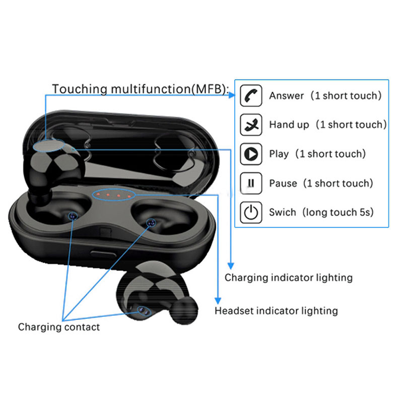 HBQ Q18 Touch Dual Ear Wireless Bluetooth Earphones Waterproof Mini In Ear Earbuds Noise Reduction Headset With Charging Box MIC in Bluetooth Earphones Headphones from Consumer Electronics