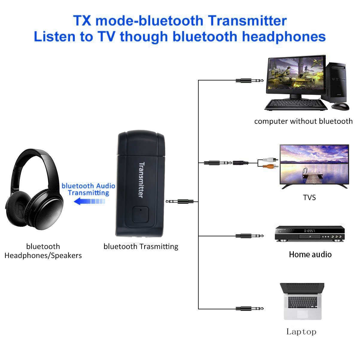 KEBIDU Wireless Bluetooth V4 Transmitter USB Adapter 3.5mm Stereo Audio Music Adapter For TV Phone PC Headphones for Home