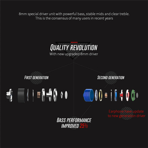 Image 5 - KZ EDR1/ED2 Metal In Ear Earphone Noise Cancelling Gold Plated Earbuds Fever Heavy Bass HiFi Earpiece With Microphone