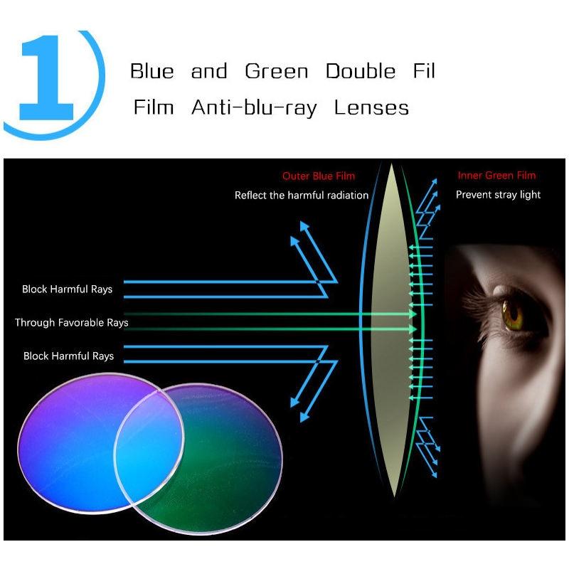 Iboode occhiali da lettura uomo Anti raggi blu presbiopia occhiali antifatica occhiali per Computer con 1.5 2.0 2.5 3.0 3.5 4.0 2