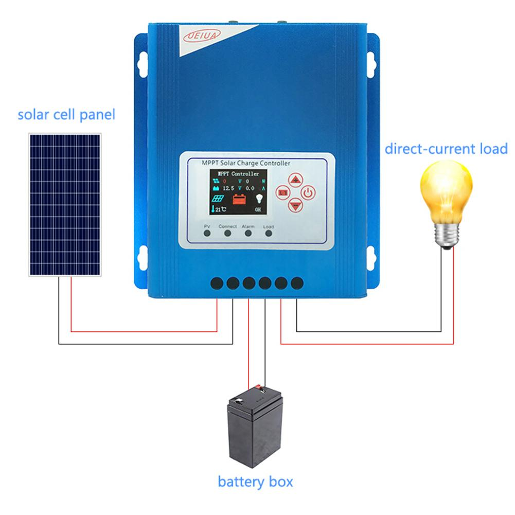 MPPT Solar Panel Charge Controller 30A LCD 12V 24V 48V Auto Regulator