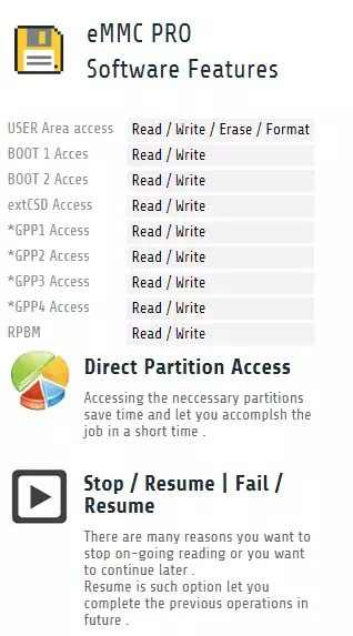 Spd Tool Repartition Operation Failed