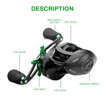 12+1 Ball Bearings Baitcasting Fishing Reel with 8KG Magnetic Braking Force 8.1:1 Gear Ratio Smooth CNC Metal Spool Left Right