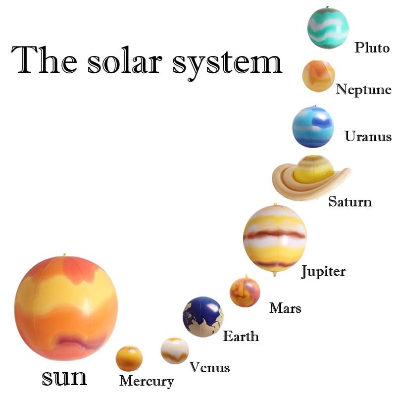 10PCS Solar Galaxy Teaching Model Balloons Simulation Solar System Inflatable