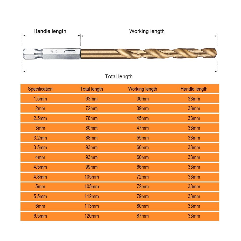 JelBo Drill Bit (13pcs) Set di punte per trapano Estrattore per viti - Punta da trapano - Fotografia 2