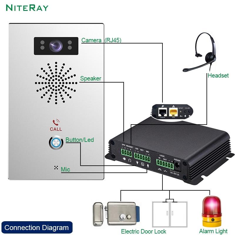 DIY Intercom SIP Broadcast System VoIP Paging Remote Control Intercom With PoE Doorbell Support VoIP SIP Door Phone PBX System