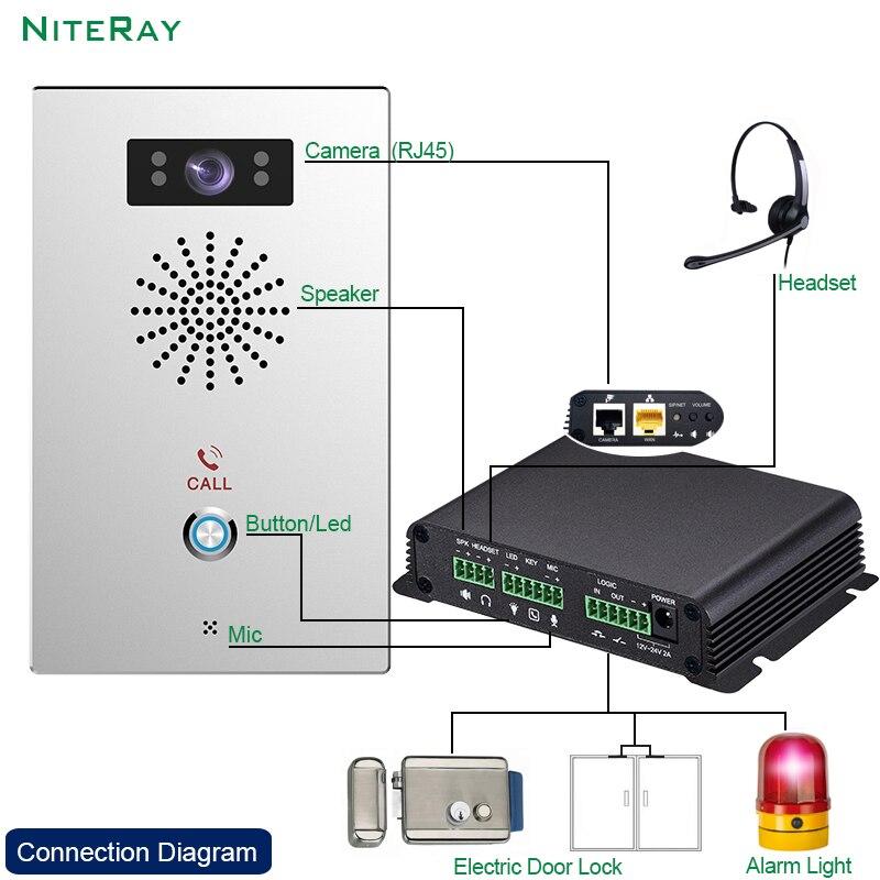 Interphone de bricolage système de diffusion SIP interphone de téléappel VoIP avec support de sonnette PoE