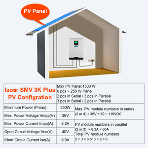 Image 5 - EASUN الطاقة MPPT الشمسية العاكس 3000 واط 24 فولت 220 فولت 60A MPPT قبالة الشبكة العاكس 3Kva عاكس الطاقة شاحن بالطاقة الشمسية 60A شاحن بطارية