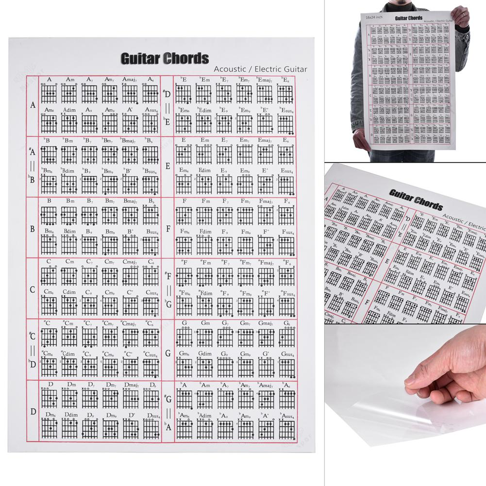 electric acoustic guitar practice chords scale chart stickers tool lessons music learning aid. Black Bedroom Furniture Sets. Home Design Ideas