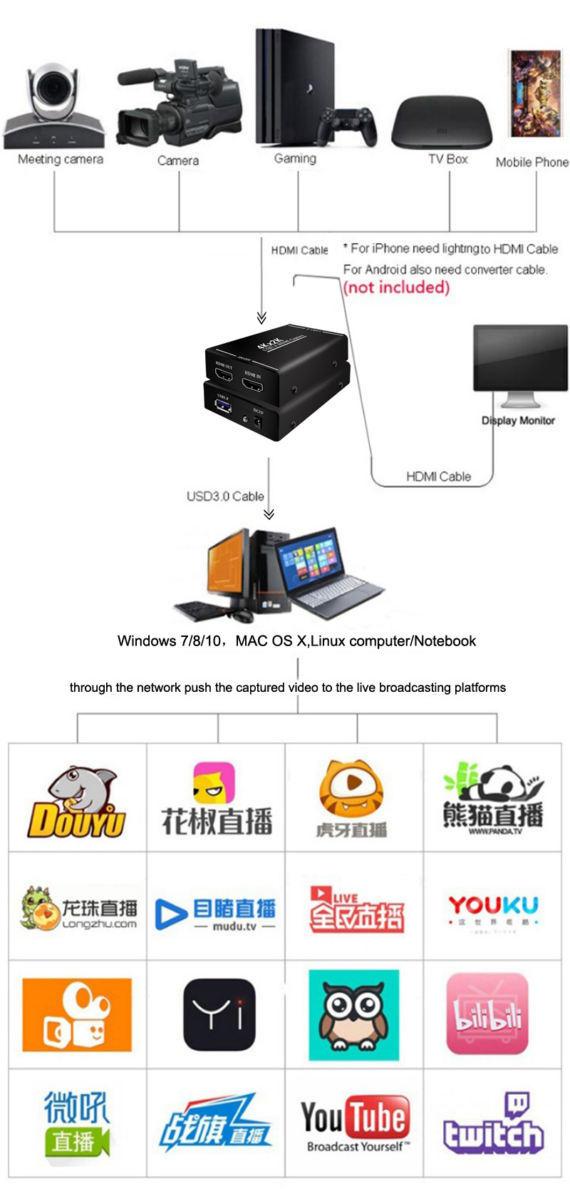 Image 5 - 4K HDMI to USB 3.0 Video Capture Card Video Recorder For OBS vMix Wirecast Potplayer VLC Encoder QuickTime Player Live Streaming-in Video & TV Tuner Cards from Computer & Office