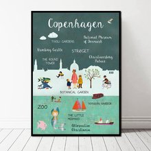 Landscape Copenhagen Danmark Bern Switzerland Collage Poster Art Canvas Poster Wall Pictures for Living Room No Frame(China)