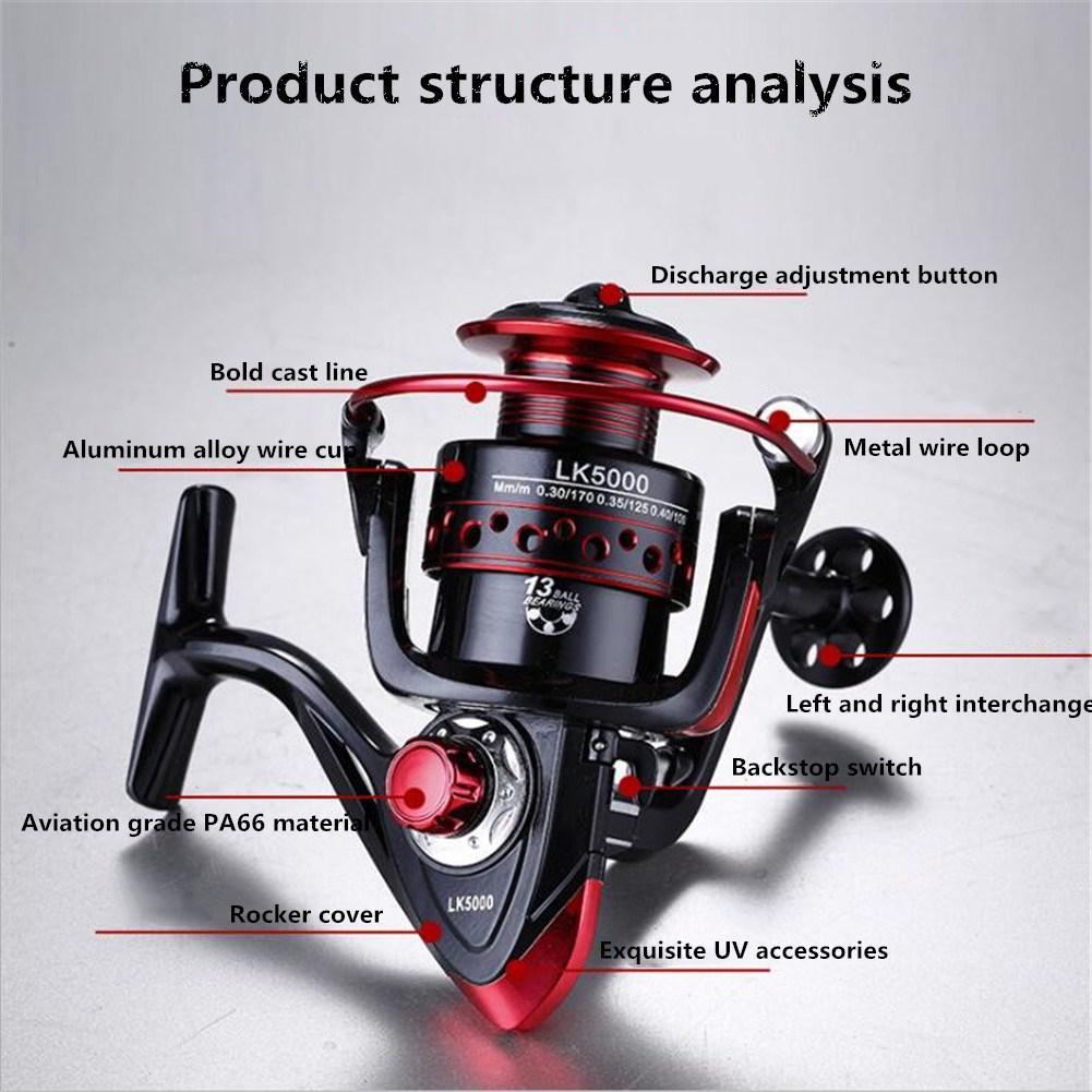 Mounchain 2019 roue de pêche en rotation 13 BB 4.7: 1/5.2: 1 vitesse de rotation roue de pêche en mer LK 2000-7000 série roue à poisson