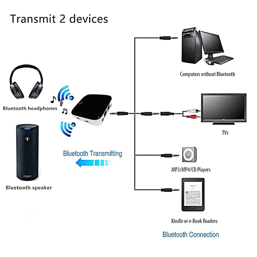 Image 3 - BTI 029 Bluetooth 5.0 Audio Bluetooth Transmitter Receiver 2 IN 1 3.5mm CSR8670 V5.0 Wireless Bluetooth Adapter  for Car and TVWireless Adapter   -