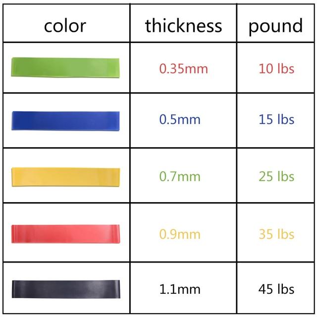 Fitness Gum Resistance Bands Set Elastic Yoga Loop Bands For Fitness Sports Fitness Gum Rubber For Training Workout Expander 1