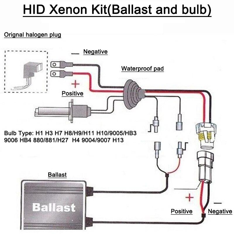 1SET Xenon H7 35W/55W Slim Ballast kit HID Xenon Headlight bulb 12V on hid edge wiring-diagram, bulb wiring diagram, hid ballast installation, led driving light wiring diagram, hid ballast operation, lamp wiring diagram, led flashlight wiring diagram, compact fluorescent wiring diagram, xenon wiring diagram, hid ballast manufacturers, led work light wiring diagram, h4 plug diagram, 2006 pontiac grand prix radio wiring diagram, hid off-road light wiring diagram, hid relay diagram, hid ballast dimensions, hid headlight installation guide, hid ballast replacement, hid kit wiring diagram, hid reader wiring-diagram,