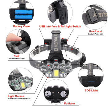 Usb rechargeable headlight 80000lm headlamp 2*t6+5*q5+1*cob led head lamp flashlight torch head light lantern 18650 battery