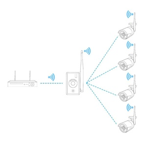 Image 3 - Hiseeu répéteur de gamme WiFi